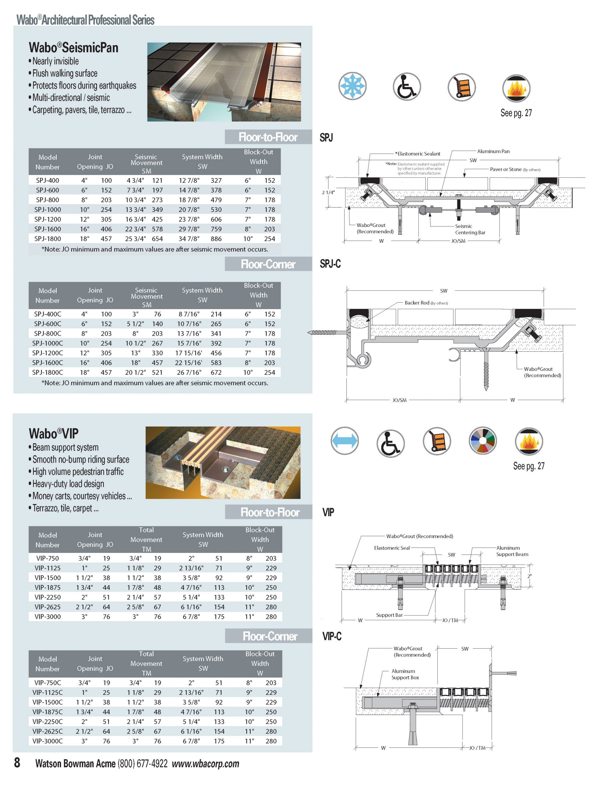Technical brochure layout